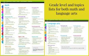 topics lists