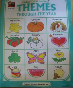 Early Childhood Themes
