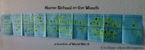 HSITW completed WWII timeline