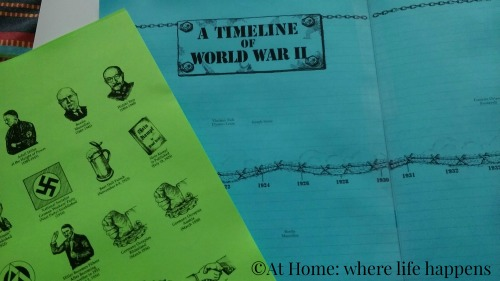HSITW timeline of WWII ready to go